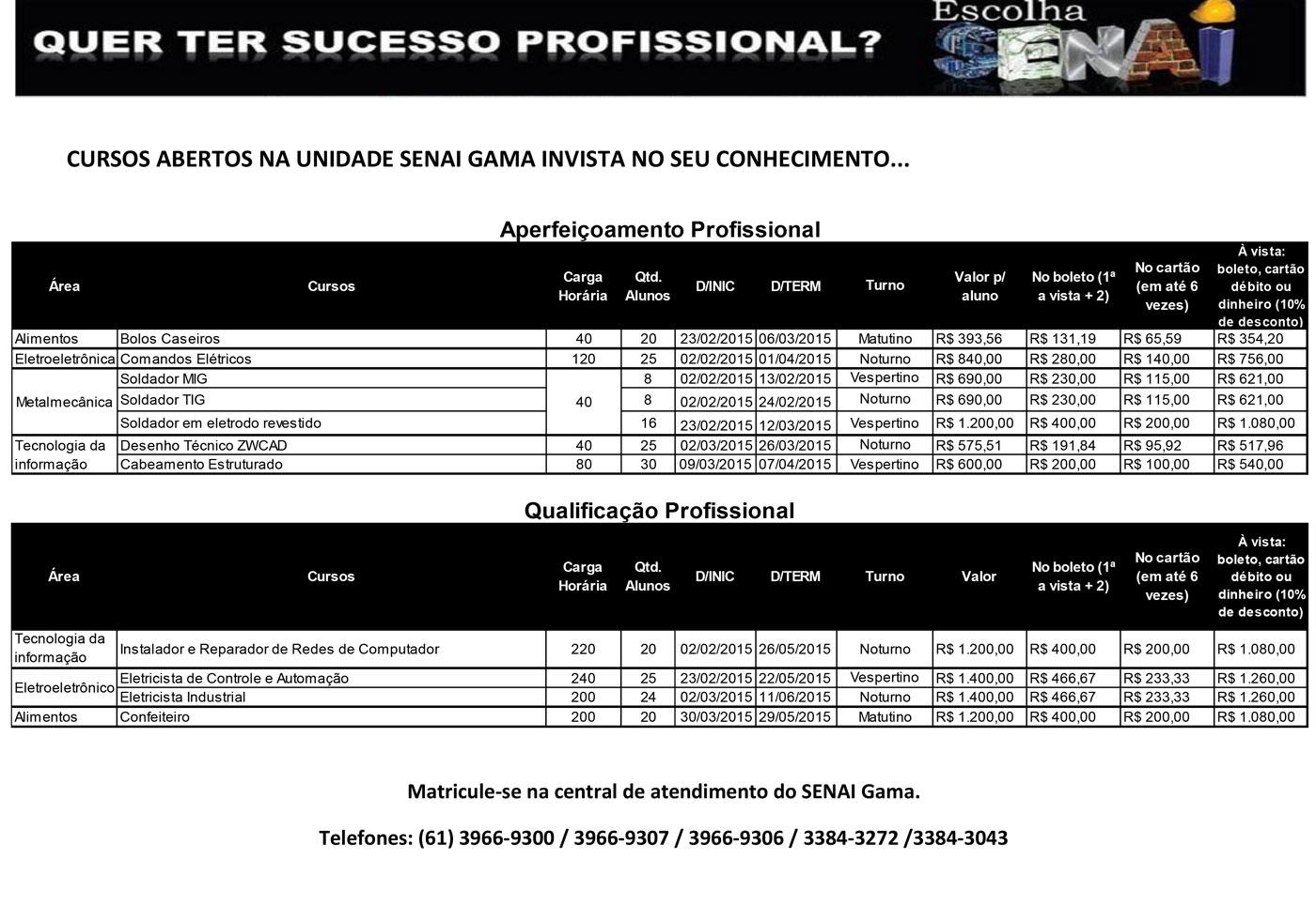 cursos ofertados pelas unidades do senai df